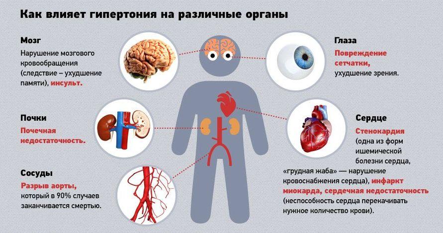 mágneses vihar és magas vérnyomás magas vérnyomás és mióma