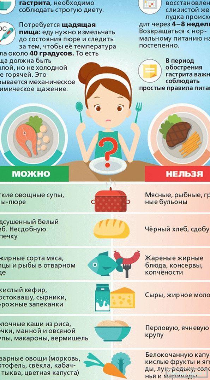 hipertónia gyomorhurut)